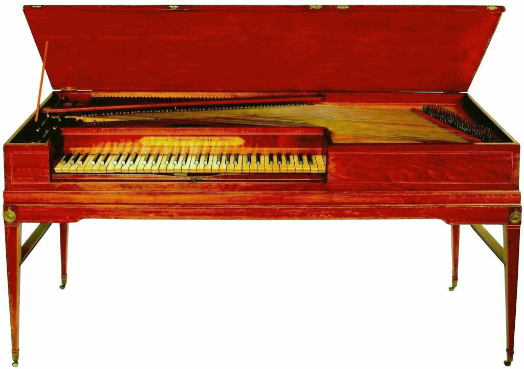 Piano Forte Makers In England